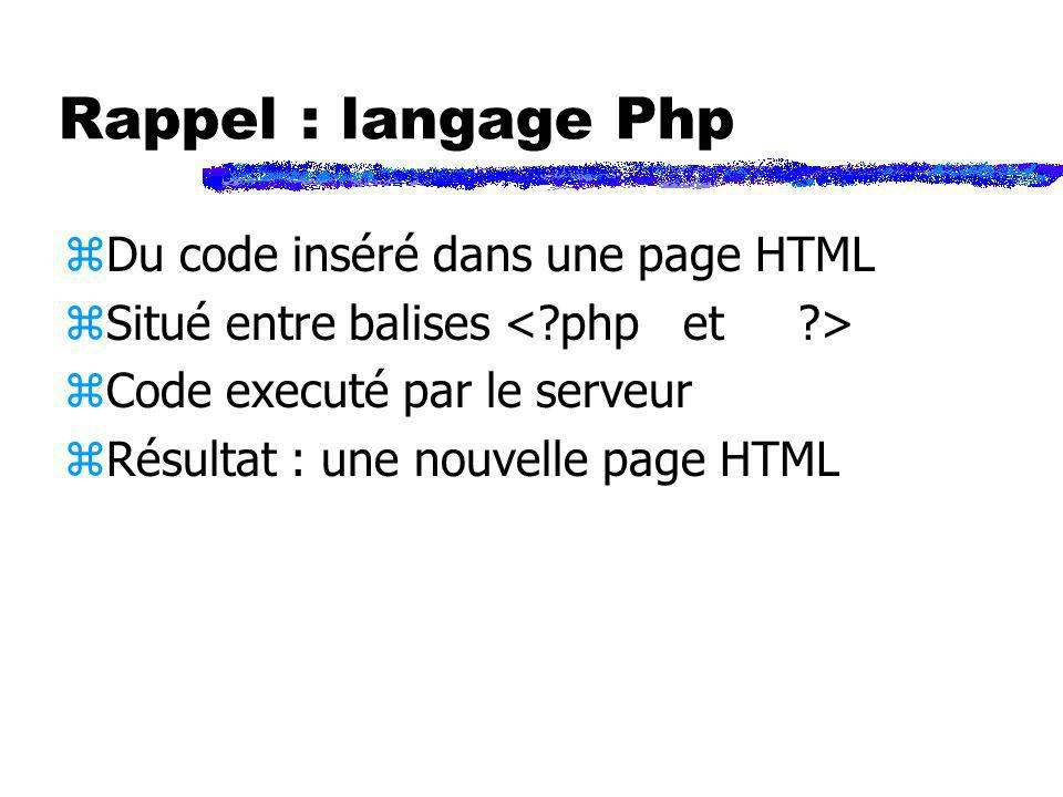 Rappel : langage Php Du code inséré dans une page HTML