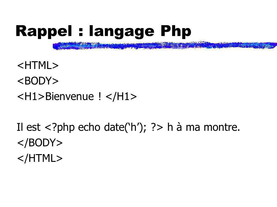 Rappel : langage Php <HTML> <BODY>