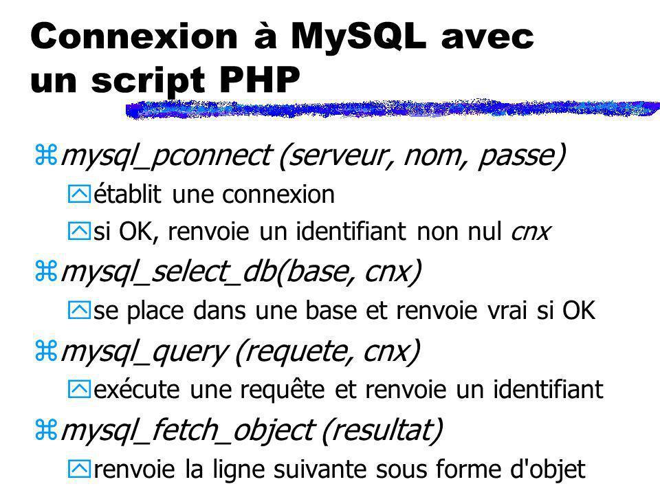 Connexion à MySQL avec un script PHP