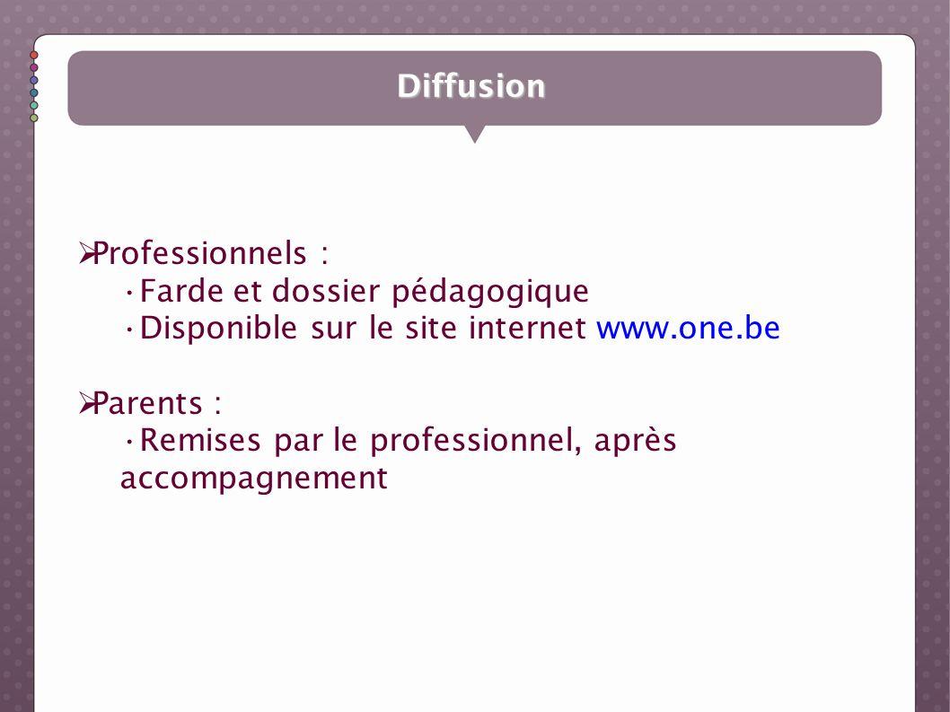 Diffusion Professionnels : Farde et dossier pédagogique. Disponible sur le site internet www.one.be.