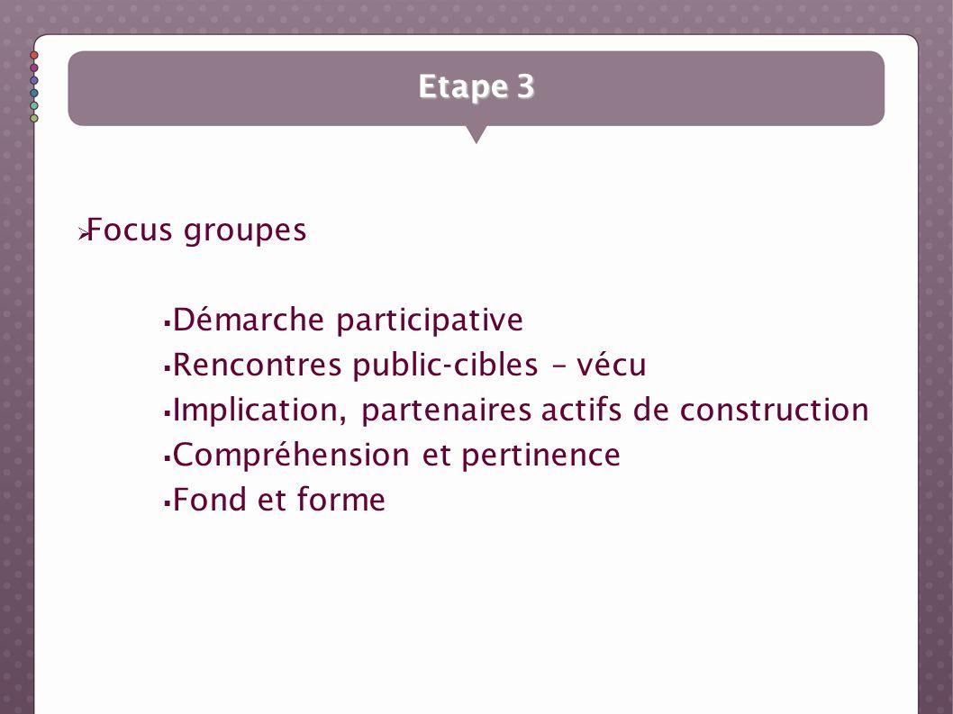Etape 3 Focus groupes. Démarche participative. Rencontres public-cibles – vécu. Implication, partenaires actifs de construction.