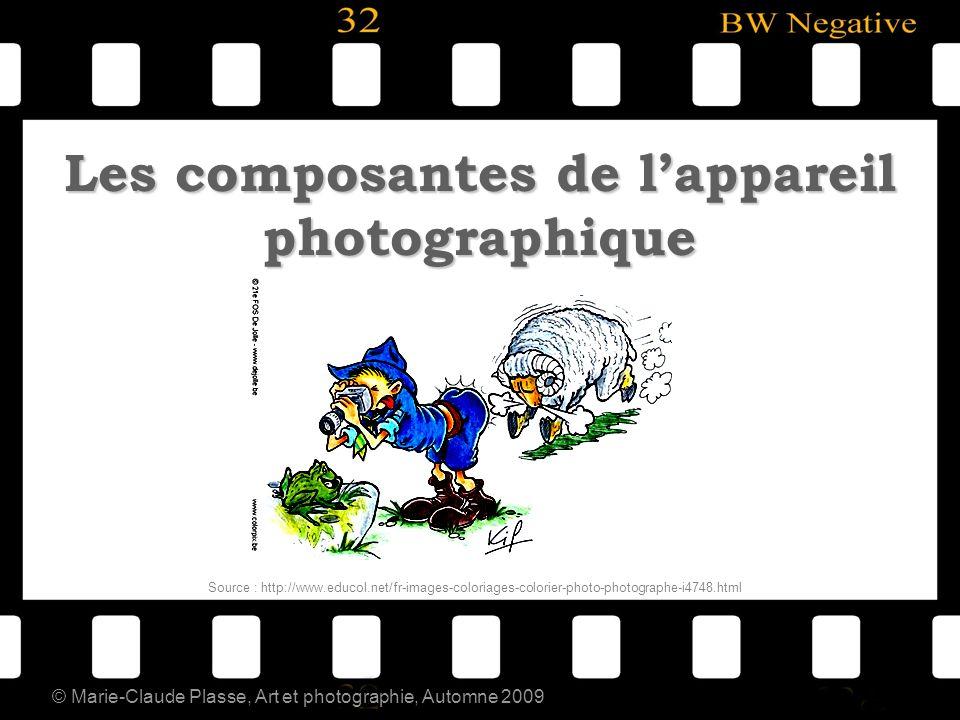 Les composantes de l'appareil photographique