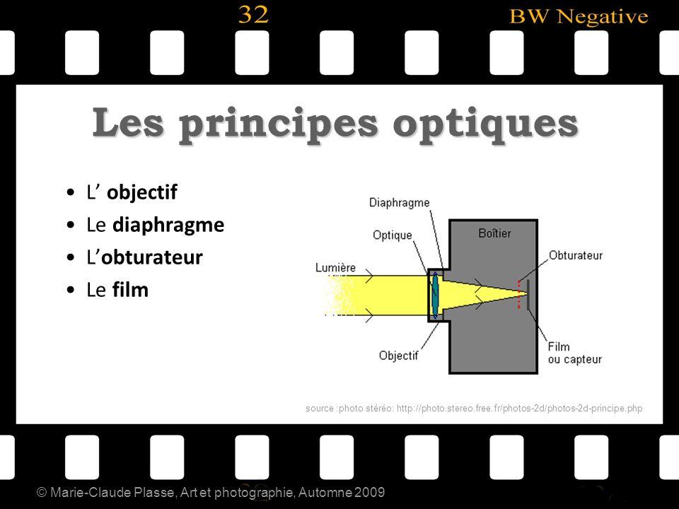 Les principes optiques