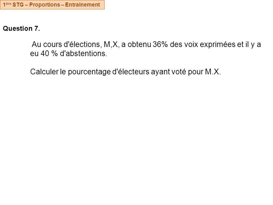 Calculer le pourcentage d électeurs ayant voté pour M.X.