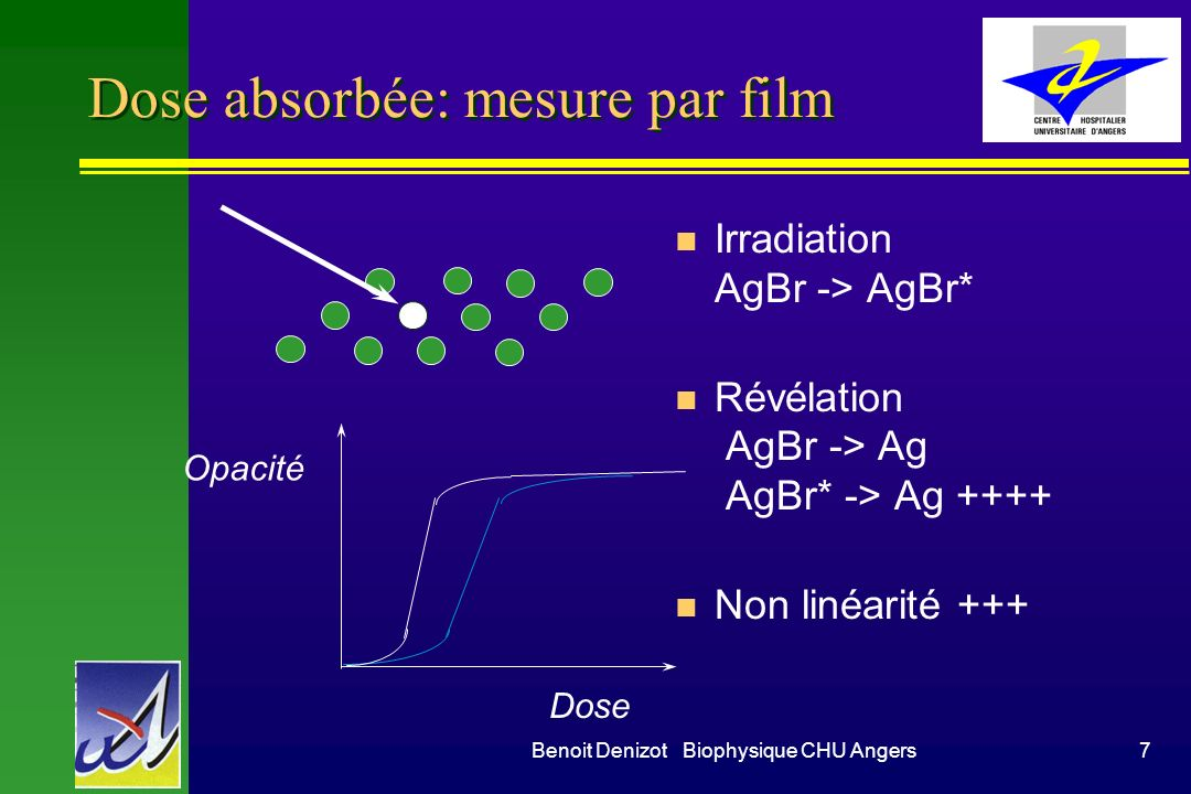 Dose absorbée: mesure par film