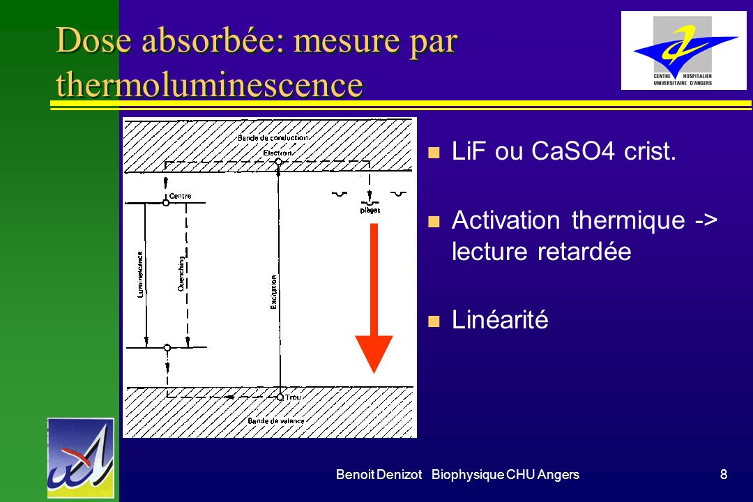 Dose absorbée: mesure par thermoluminescence