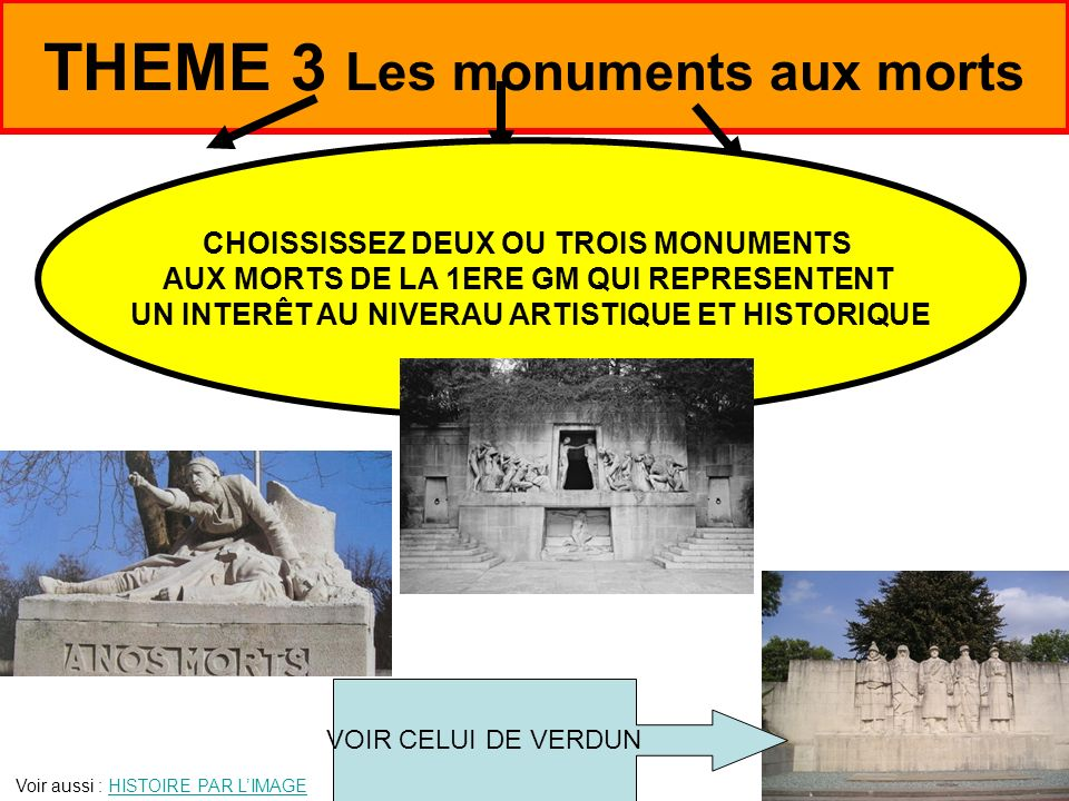 THEME 3 Les monuments aux morts