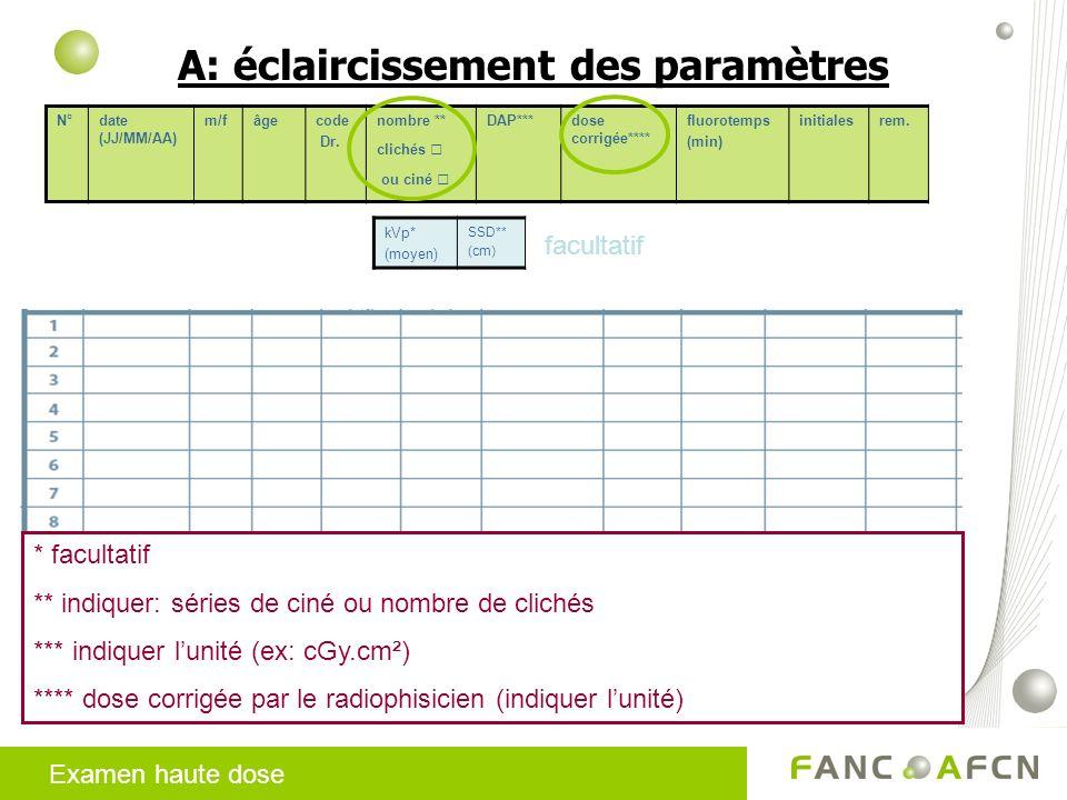 A: éclaircissement des paramètres