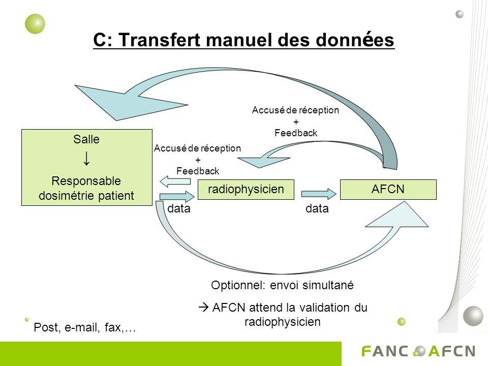 C: Transfert manuel des données