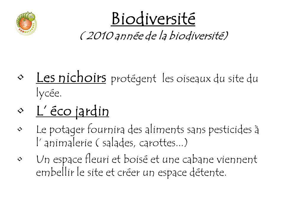 Biodiversité ( 2010 année de la biodiversité)