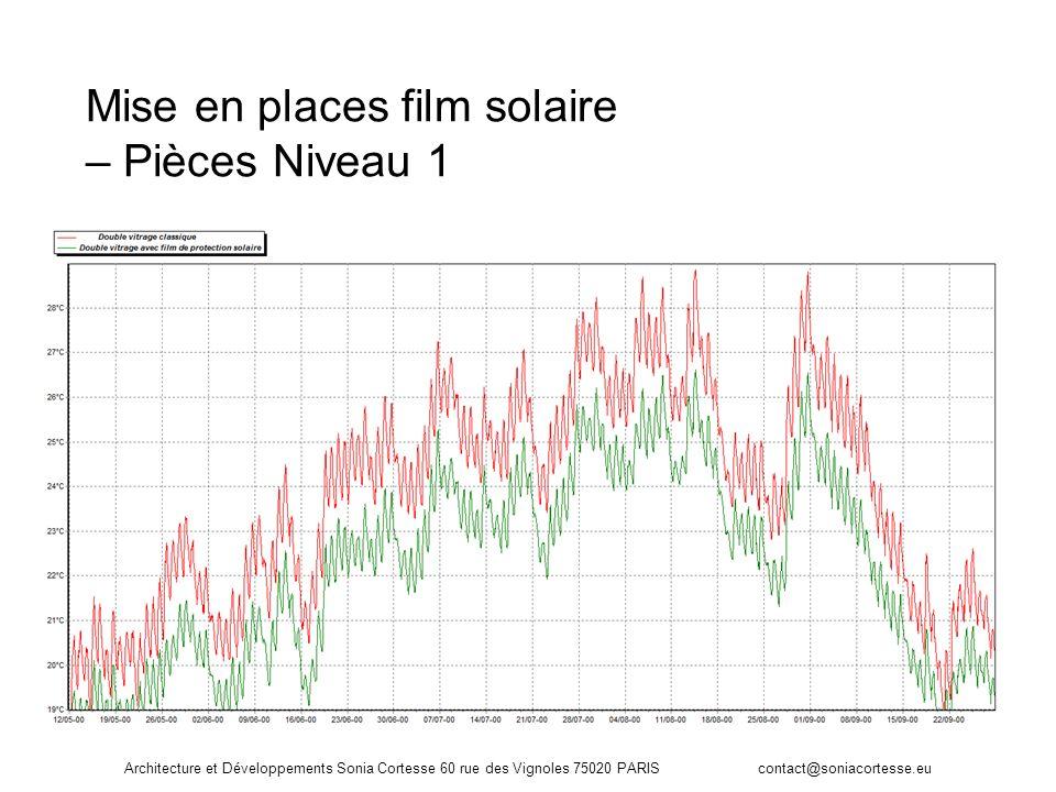 Mise en places film solaire – Pièces Niveau 1