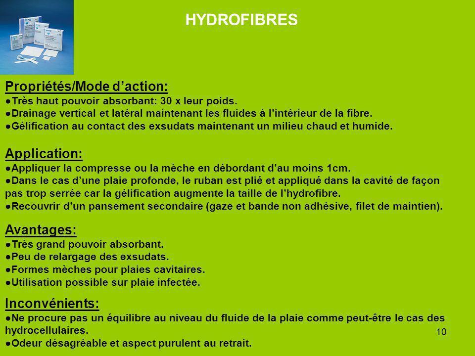 HYDROFIBRES Propriétés/Mode d'action: Application: Avantages: