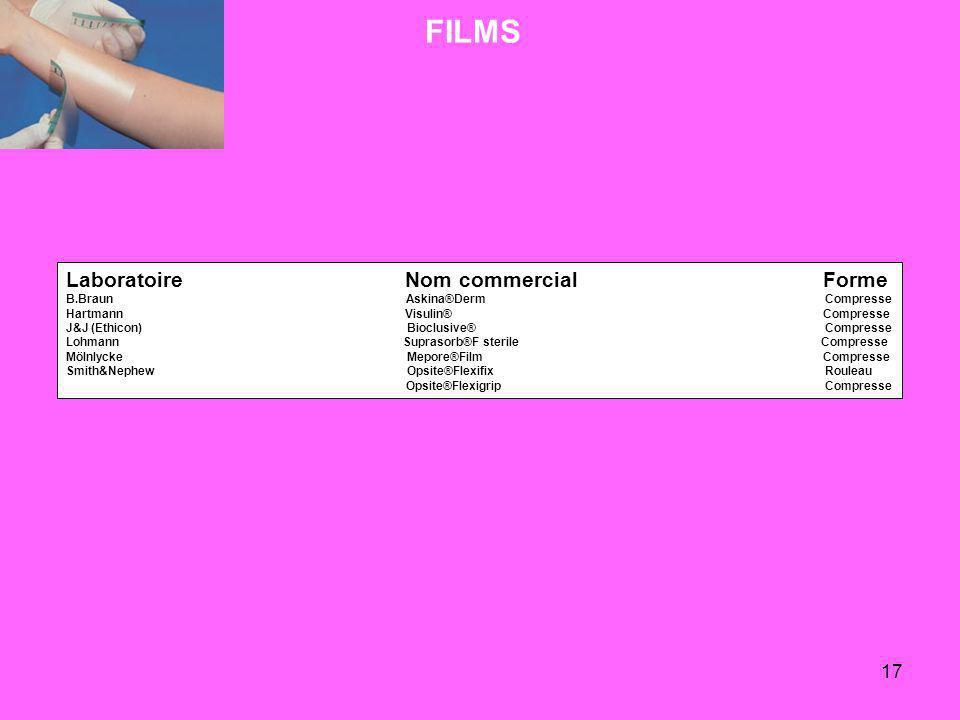 FILMS Laboratoire Nom commercial Forme B.Braun Askina®Derm Compresse