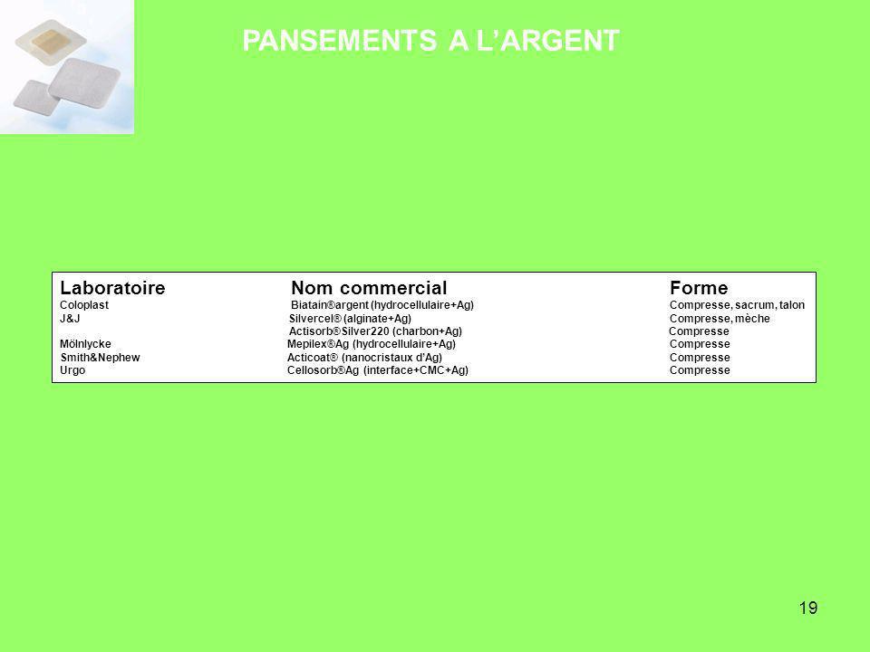 PANSEMENTS A L'ARGENT Laboratoire Nom commercial Forme