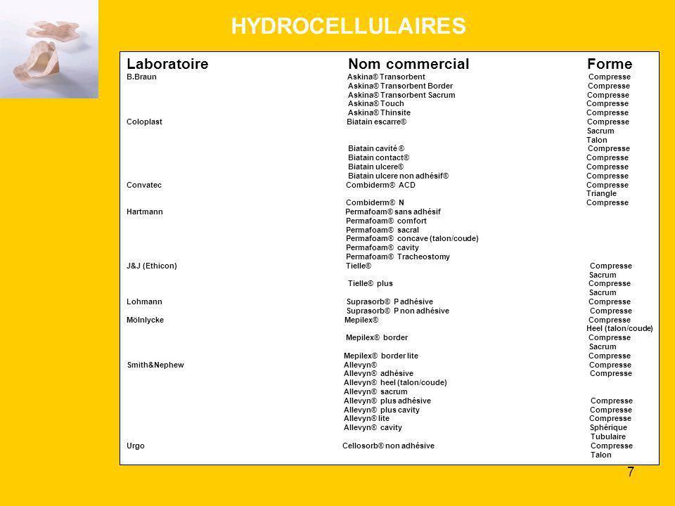 HYDROCELLULAIRES Laboratoire Nom commercial Forme