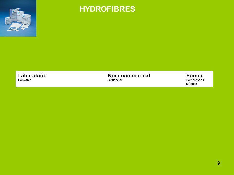 HYDROFIBRES Laboratoire Nom commercial Forme