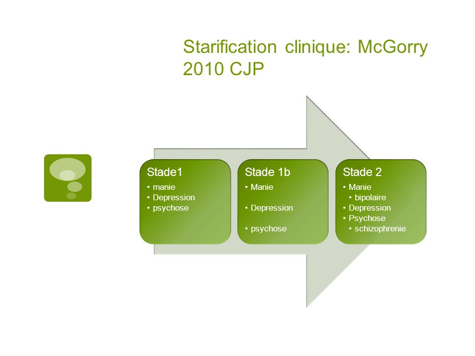 Starification clinique: McGorry 2010 CJP