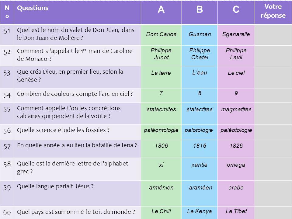 A B C N° Questions Votre réponse 51 52 53 54 55 56 57 58 59 60