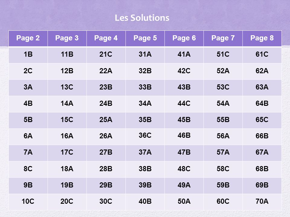 Les Solutions Page 2 Page 3 Page 4 Page 5 Page 6 Page 7 Page 8 1B 11B