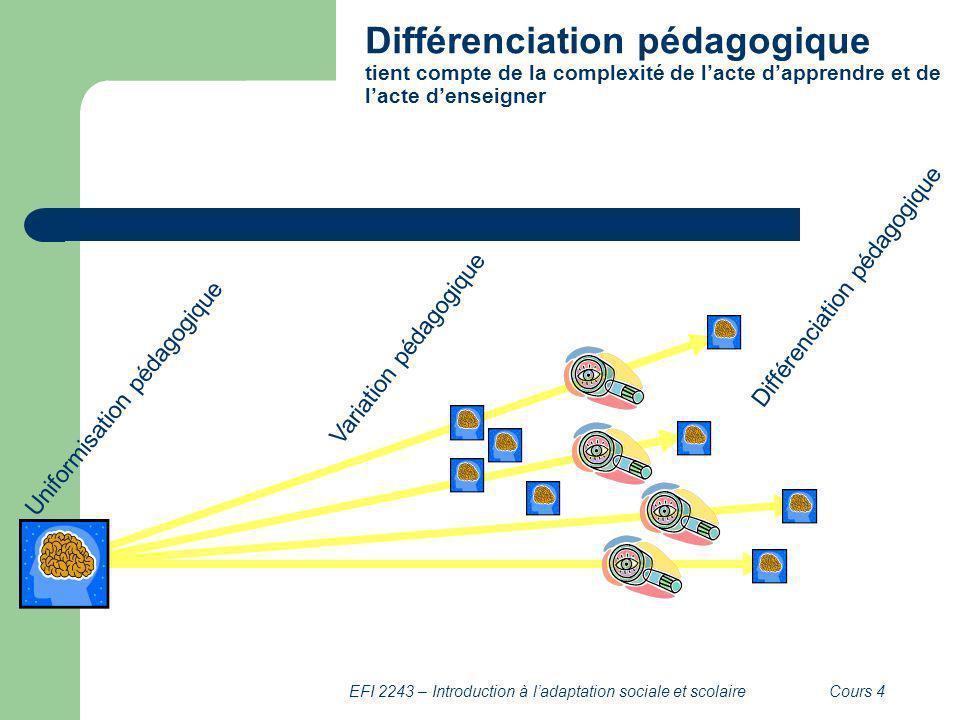 EFI 2243 – Introduction à l'adaptation sociale et scolaire Cours 4