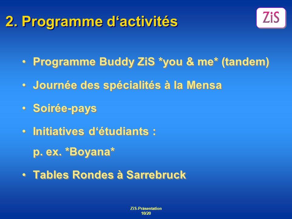 2. Programme d'activités