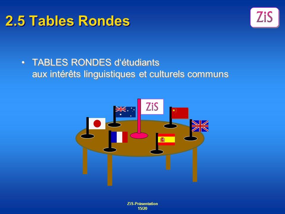 2.5 Tables RondesTABLES RONDES d'étudiants aux intérêts linguistiques et culturels communs. ZiS-Präsentation.
