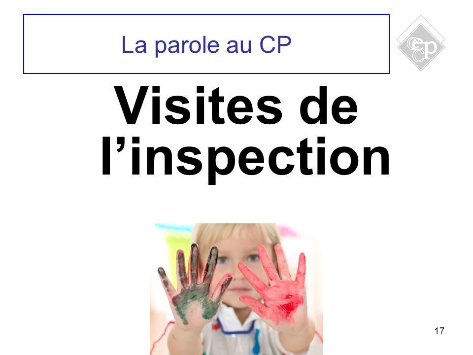 Visites de l'inspection