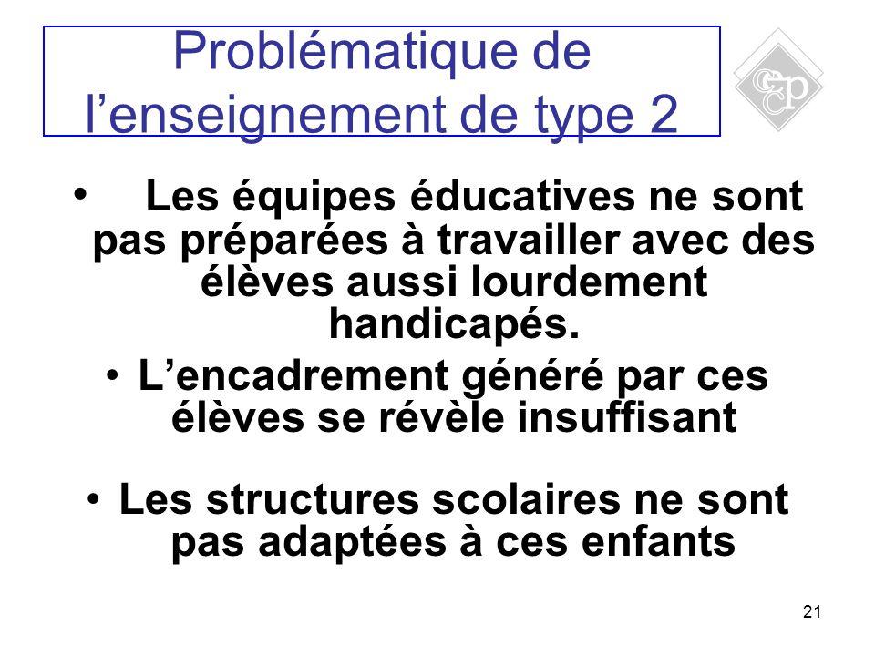 Problématique de l'enseignement de type 2