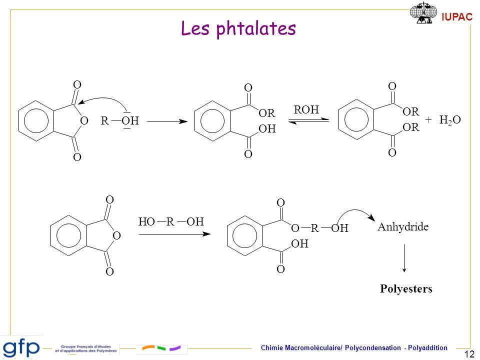 Les phtalates + H 2 O R O H R A n h y d r i e Polyesters