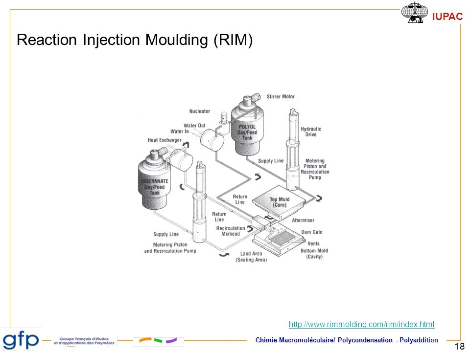 Reaction Injection Moulding (RIM)
