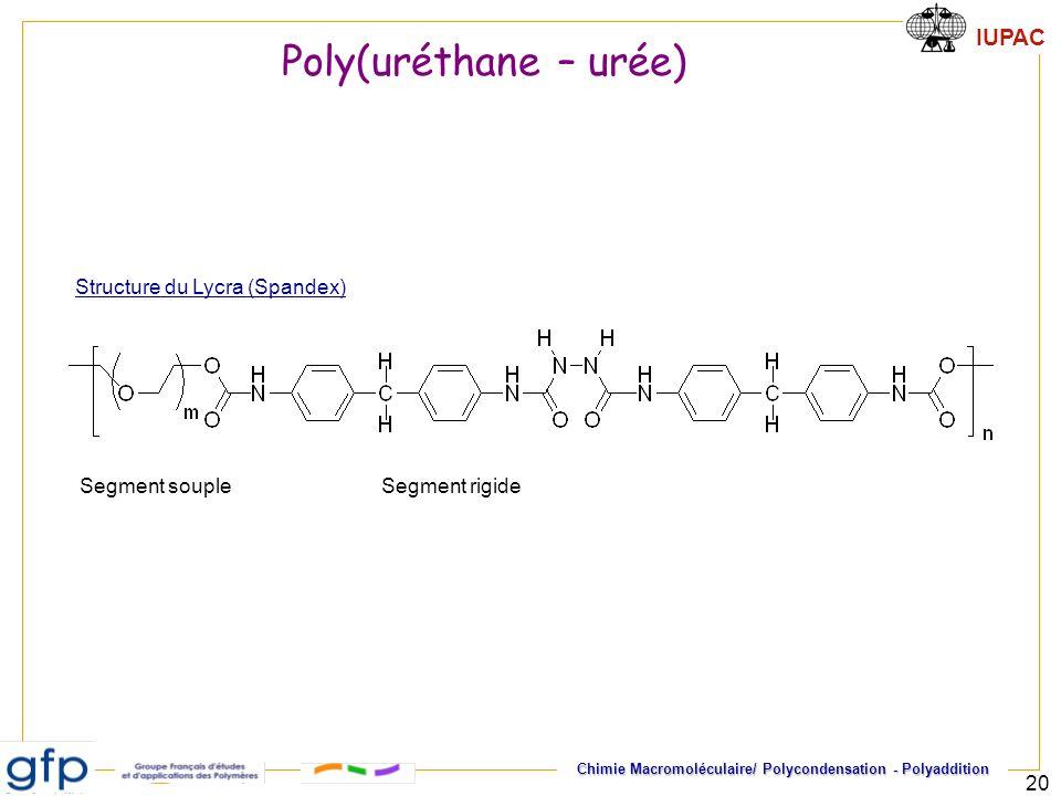 Poly(uréthane – urée) Structure du Lycra (Spandex) Segment souple