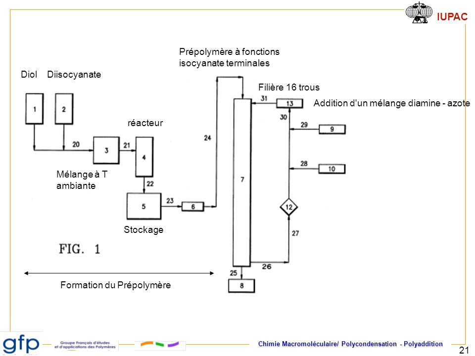 Prépolymère à fonctions isocyanate terminales