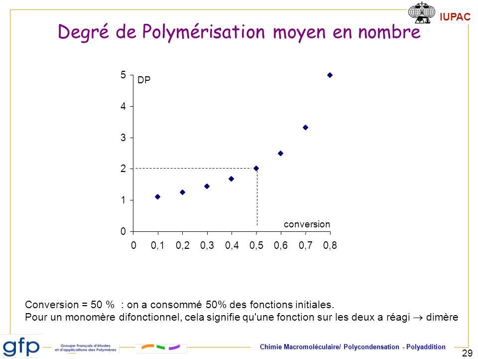 Degré de Polymérisation moyen en nombre
