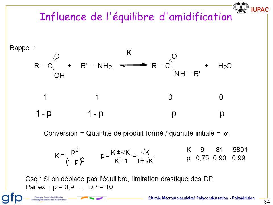 Conversion = Quantité de produit formé / quantité initiale = a