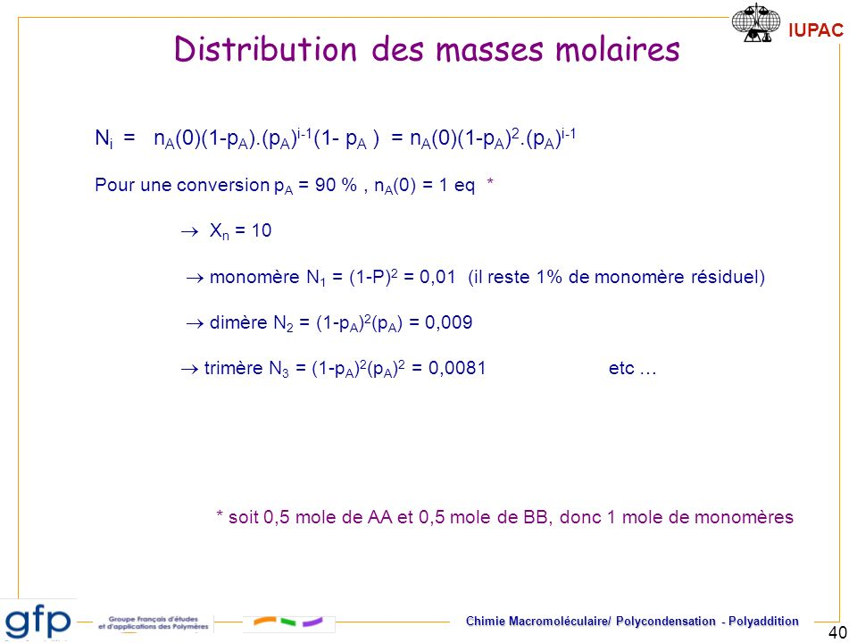 Distribution des masses molaires