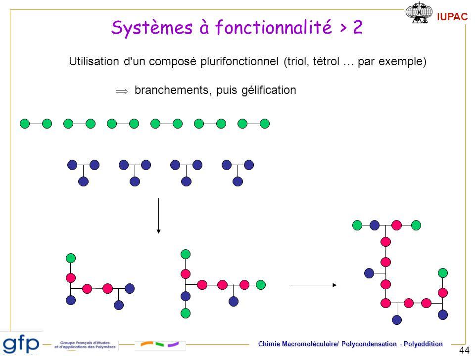 Systèmes à fonctionnalité > 2