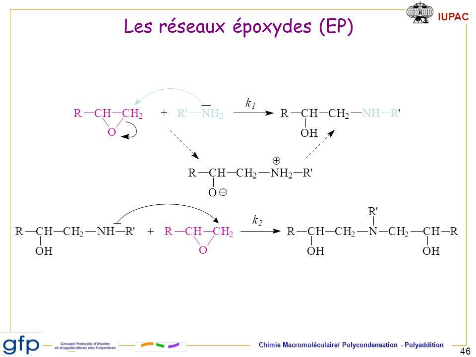 Les réseaux époxydes (EP)