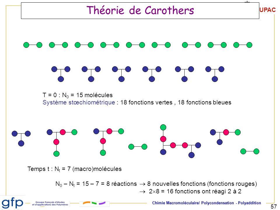 Théorie de Carothers T = 0 : N0 = 15 molécules