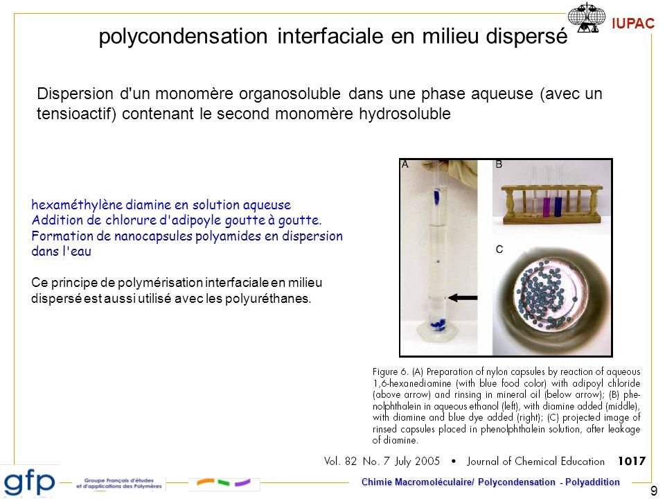 polycondensation interfaciale en milieu dispersé