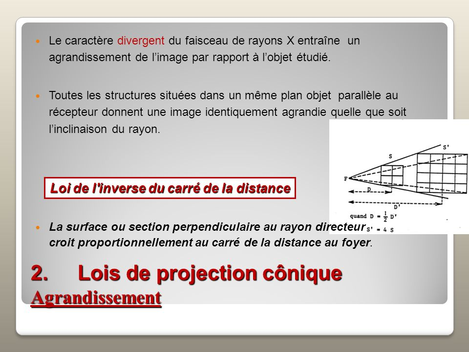 2. Lois de projection cônique Agrandissement