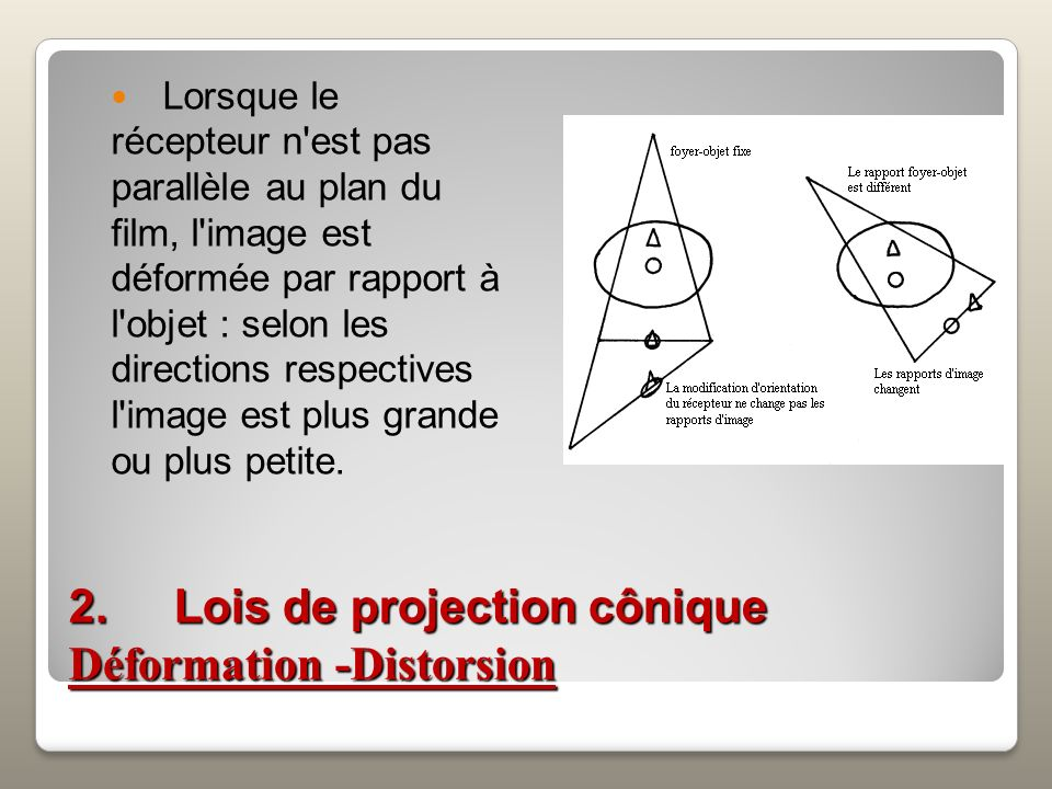 2. Lois de projection cônique Déformation -Distorsion