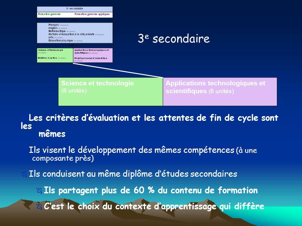 3e secondaire Science et technologie. (6 unités) Applications technologiques et scientifiques (6 unités)