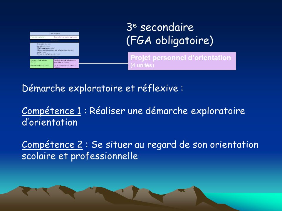 3e secondaire (FGA obligatoire)
