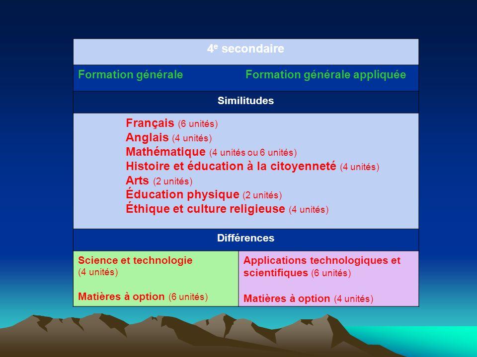 Anglais (4 unités) Mathématique (4 unités ou 6 unités)