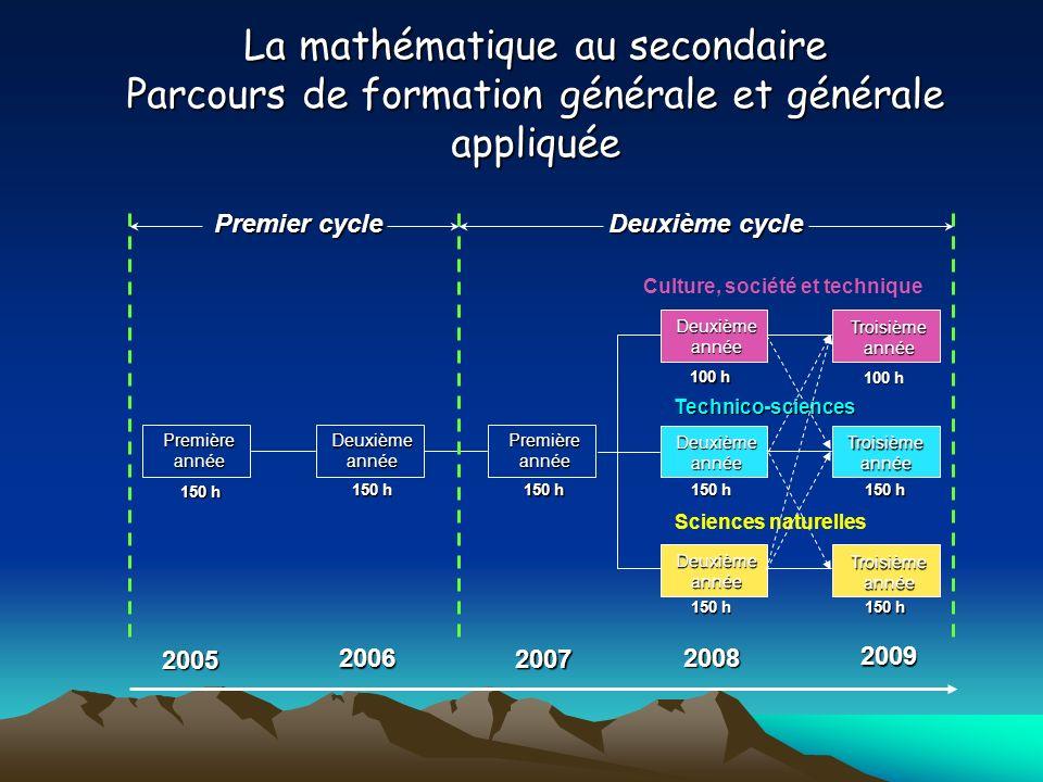 La mathématique au secondaire