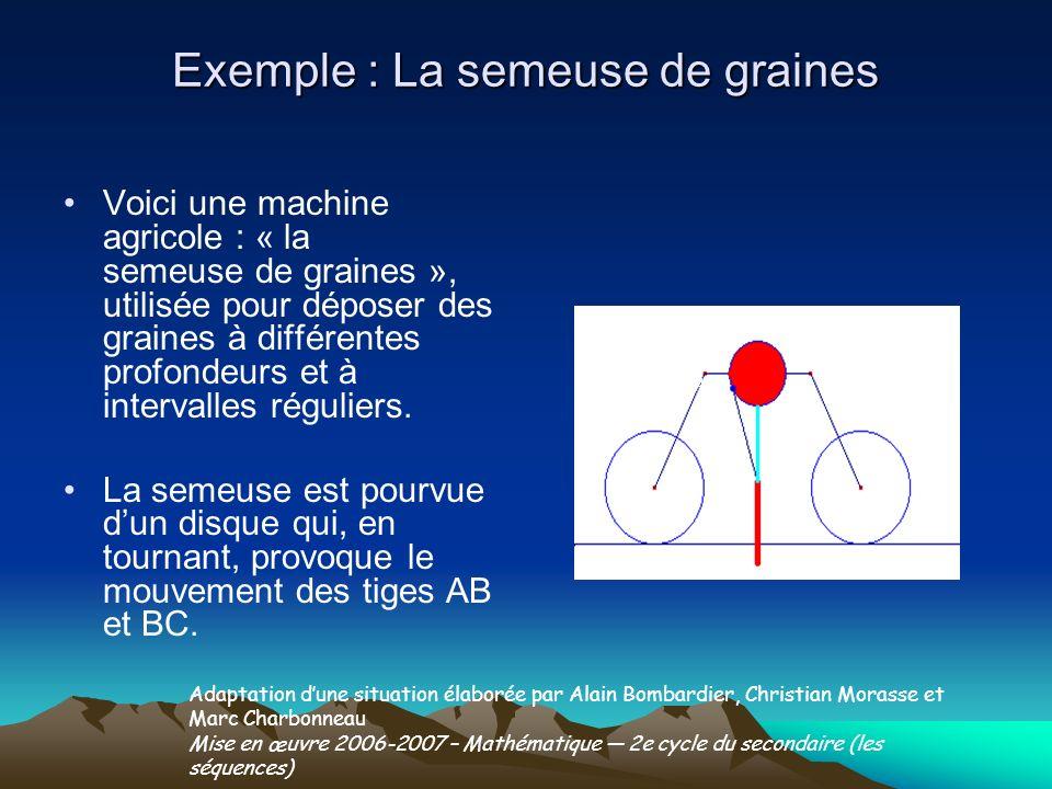 Exemple : La semeuse de graines