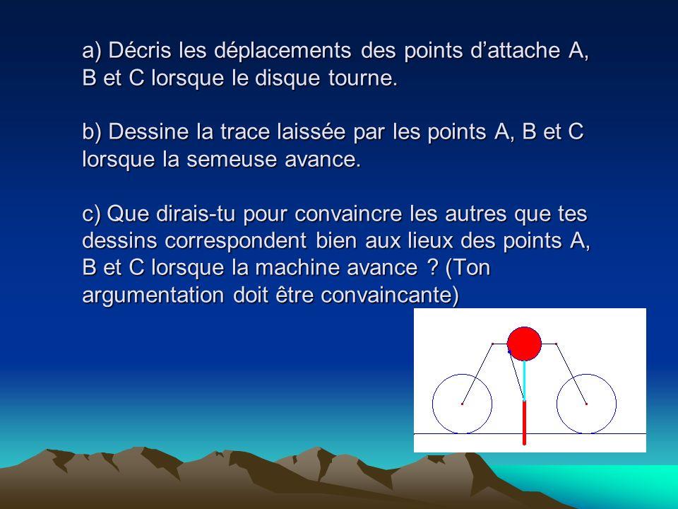 a) Décris les déplacements des points d'attache A, B et C lorsque le disque tourne. b) Dessine la trace laissée par les points A, B et C lorsque la semeuse avance. c) Que dirais-tu pour convaincre les autres que tes dessins correspondent bien aux lieux des points A, B et C lorsque la machine avance (Ton argumentation doit être convaincante)