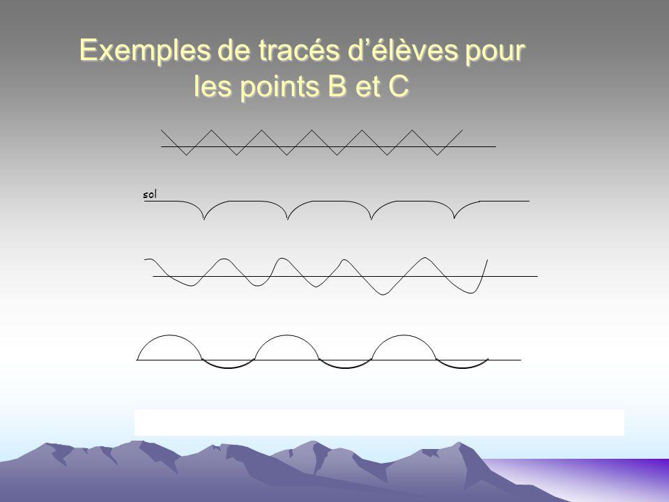 Exemples de tracés d'élèves pour les points B et C