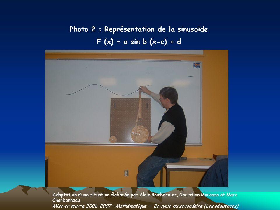Photo 2 : Représentation de la sinusoïde