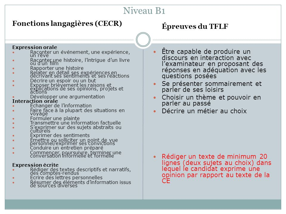 Niveau B1 Fonctions langagières (CECR)
